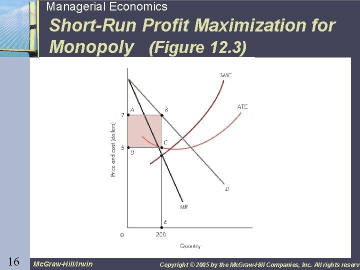 16 16 Managerial Economics Short-Run Profit Maximization for Monopoly (Figure 12. 3) Mc. Graw-Hill/Irwin