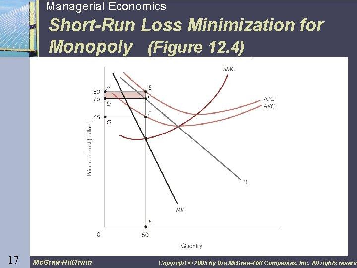 17 17 Managerial Economics Short-Run Loss Minimization for Monopoly (Figure 12. 4) Mc. Graw-Hill/Irwin
