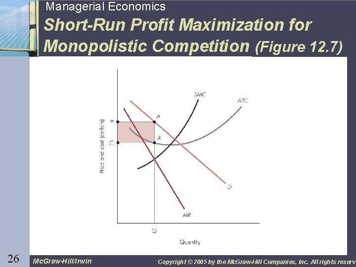 26 26 Managerial Economics Short-Run Profit Maximization for Monopolistic Competition (Figure 12. 7) Mc.