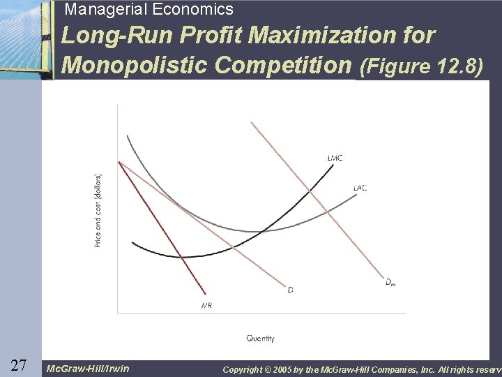 27 27 Managerial Economics Long-Run Profit Maximization for Monopolistic Competition (Figure 12. 8) Mc.