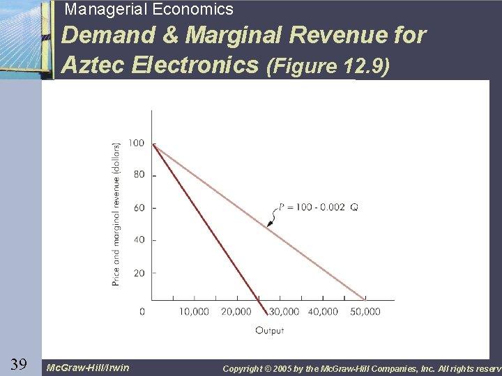 39 39 Managerial Economics Demand & Marginal Revenue for Aztec Electronics (Figure 12. 9)