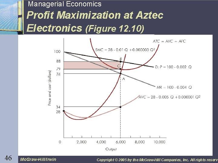 46 46 Managerial Economics Profit Maximization at Aztec Electronics (Figure 12. 10) Mc. Graw-Hill/Irwin