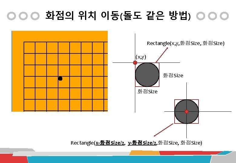 화점의 위치 이동(돌도 같은 방법) Rectangle(x, y, 화점Size) (x, y) 화점Size Rectangle(x-화점Size/2, y-화점Size/2, 화점Size)