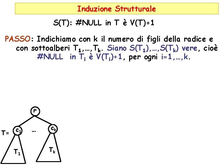Induzione Strutturale S(T): #NULL in T è V(T)+1 PASSO: Indichiamo con k il numero