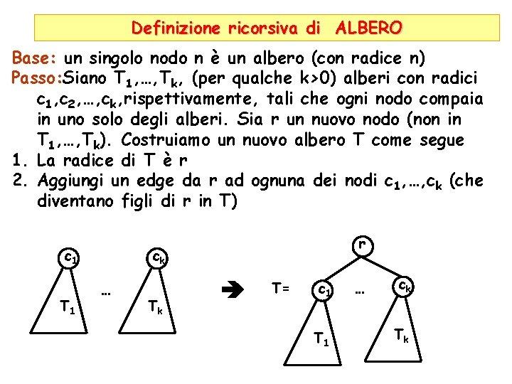 Definizione ricorsiva di ALBERO Base: un singolo nodo n è un albero (con radice