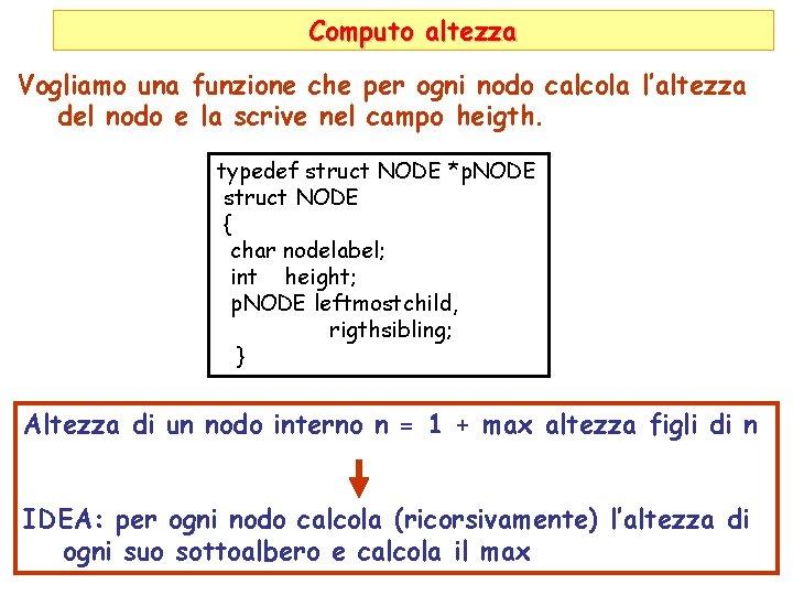 Computo altezza Vogliamo una funzione che per ogni nodo calcola l'altezza del nodo e