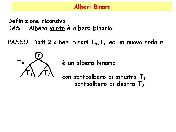 Alberi Binari Definizione ricorsiva BASE. Albero vuoto è albero binario PASSO. Dati 2 alberi