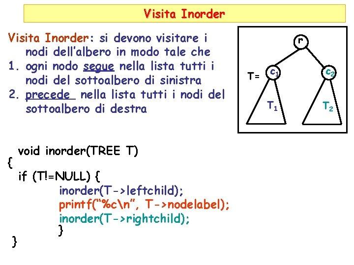 Visita Inorder: si devono visitare i nodi dell'albero in modo tale che 1. ogni