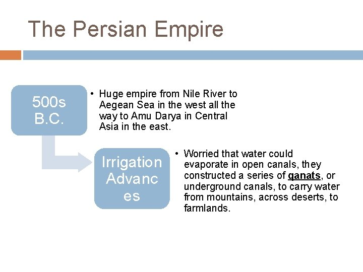 The Persian Empire 500 s B. C. • Huge empire from Nile River to