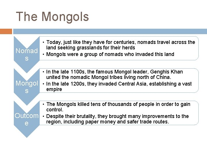 The Mongols Nomad s • Today, just like they have for centuries, nomads travel