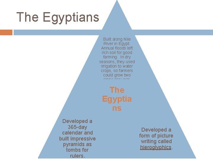 The Egyptians Built along Nile River in Egypt. Annual floods left rich soil for
