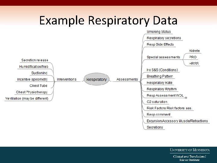 Example Respiratory Data