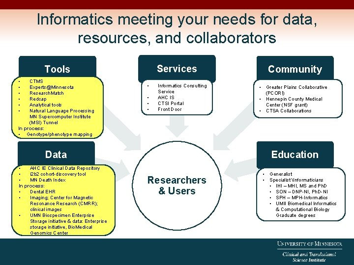 Informatics meeting your needs for data, resources, and collaborators Services Tools • • •