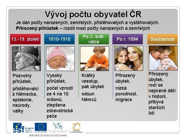 Vývoj počtu obyvatel ČR Je dán počty narozených, zemřelých, přistěhovalých a vystěhovalých. Přirozený přírůstek