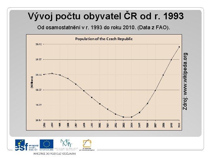 Vývoj počtu obyvatel ČR od r. 1993 Zdroj: www. wikipeda. org Od osamostatnění v