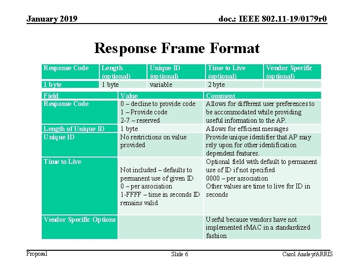 January 2019 doc. : IEEE 802. 11 -19/0179 r 0 Response Frame Format Response