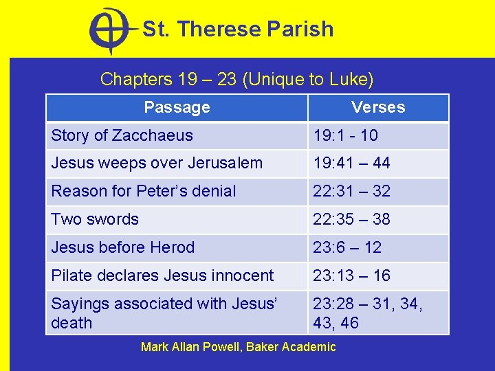 St. Therese Parish Chapters 19 – 23 (Unique to Luke) Passage Verses Story of
