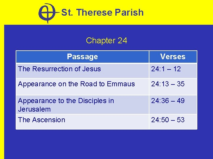 St. Therese Parish Chapter 24 Passage Verses The Resurrection of Jesus 24: 1 –