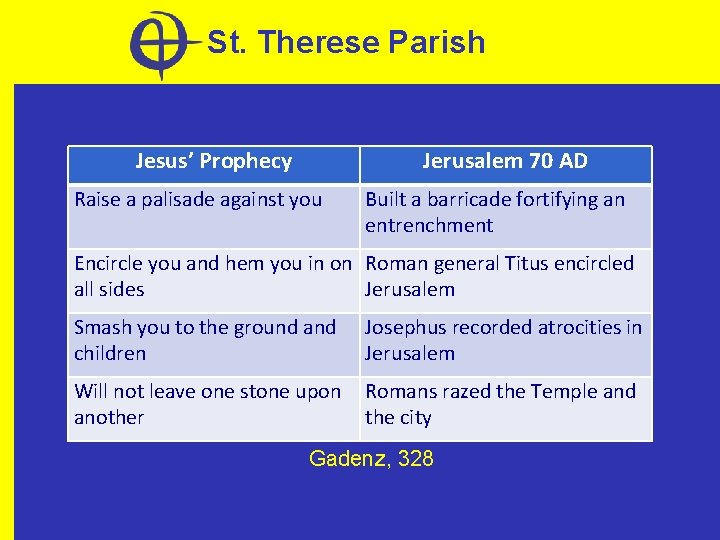 St. Therese Parish Jesus' Prophecy Jerusalem 70 AD Raise a palisade against you Built