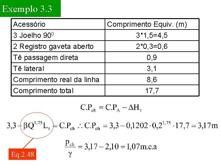 Exemplo 3. 3 Acessório 3 Joelho 900 2 Registro gaveta aberto Tê passagem direta