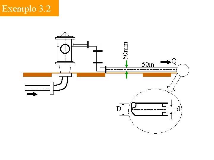 50 mm Exemplo 3. 2 50 m D Q d