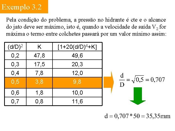 Exemplo 3. 2 Pela condição do problema, a pressão no hidrante é cte e