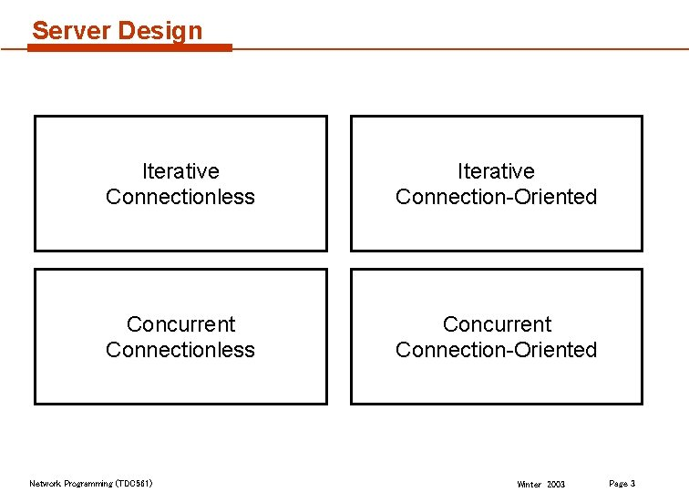 Server Design Iterative Connectionless Iterative Connection-Oriented Concurrent Connectionless Concurrent Connection-Oriented Network Programming (TDC 561)