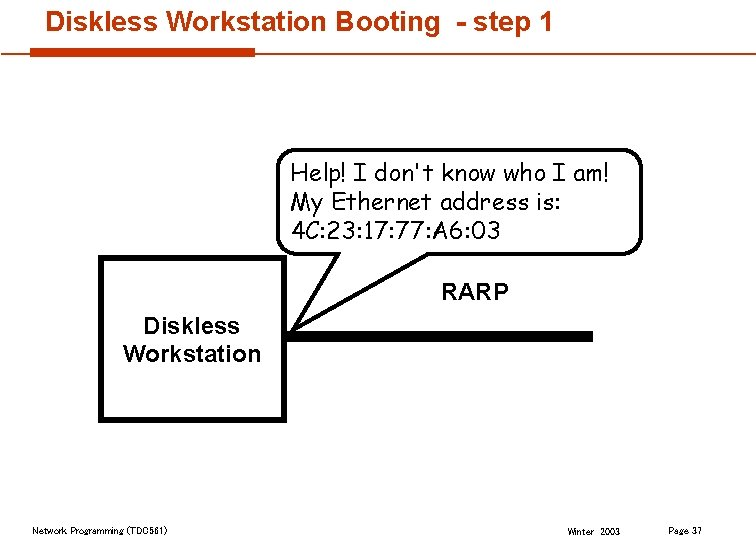 Diskless Workstation Booting - step 1 Help! I don't know who I am! My