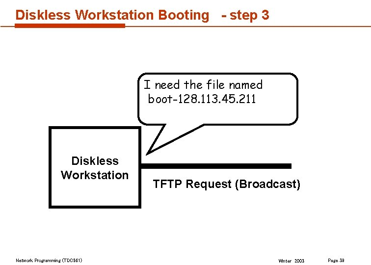 Diskless Workstation Booting - step 3 I need the file named boot-128. 113. 45.