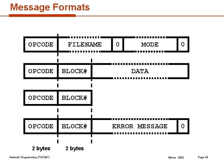 Message Formats OPCODE FILENAME OPCODE BLOCK# 2 bytes Network Programming (TDC 561) 0 MODE