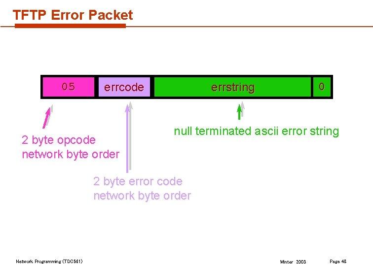 TFTP Error Packet 05 errcode 2 byte opcode network byte order 0 errstring null