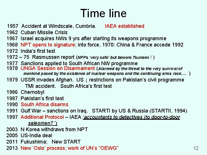 Time line 1957 Accident at Windscale, Cumbria. IAEA established 1962 Cuban Missile Crisis 1967