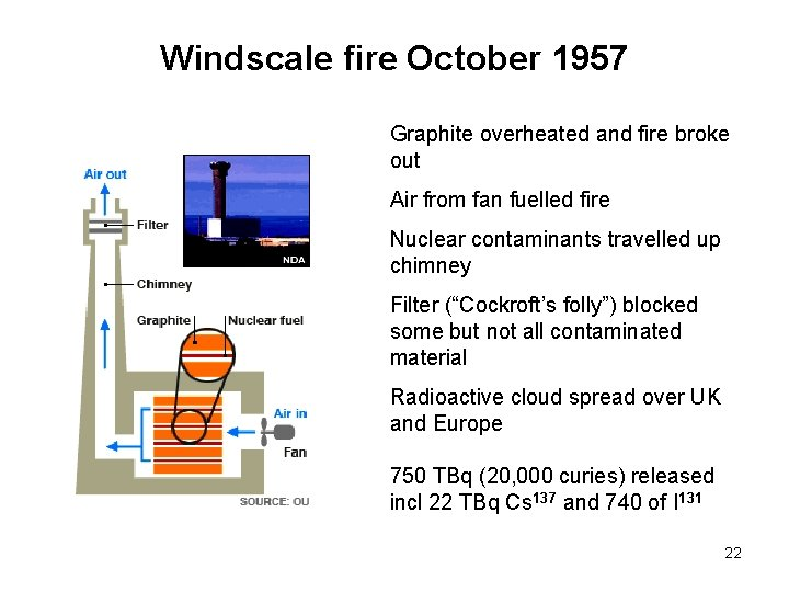 Windscale fire October 1957 Graphite overheated and fire broke out Air from fan fuelled