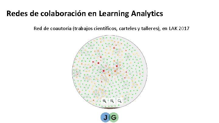 Redes de colaboración en Learning Analytics Red de coautoría (trabajos científicos, carteles y talleres),