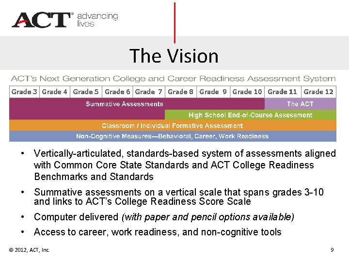 The Vision • Vertically-articulated, standards-based system of assessments aligned with Common Core State Standards