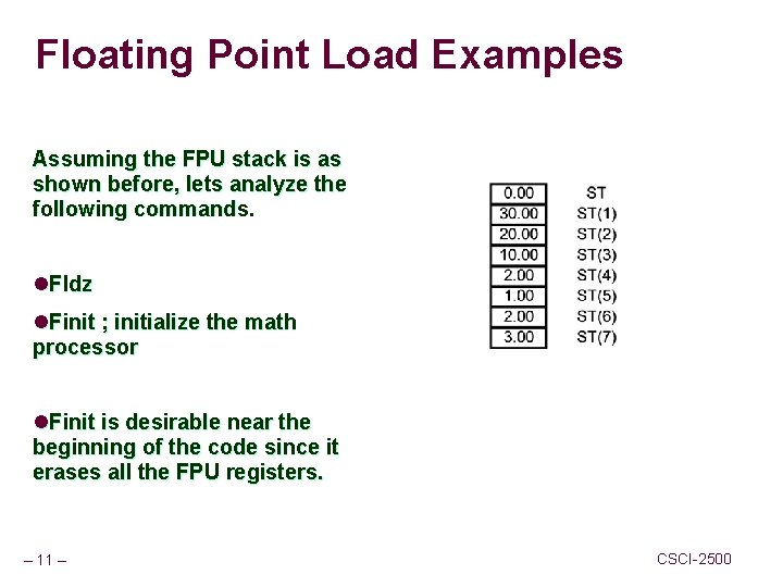 Floating Point Load Examples Assuming the FPU stack is as shown before, lets analyze