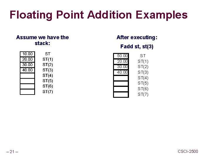 Floating Point Addition Examples Assume we have the stack: After executing: Fadd st, st(3)