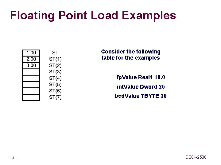 Floating Point Load Examples Consider the following table for the examples fp. Value Real