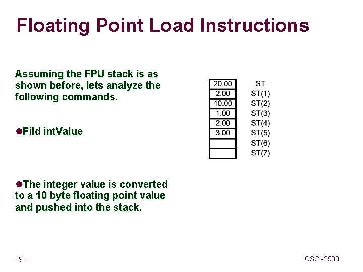 Floating Point Load Instructions Assuming the FPU stack is as shown before, lets analyze