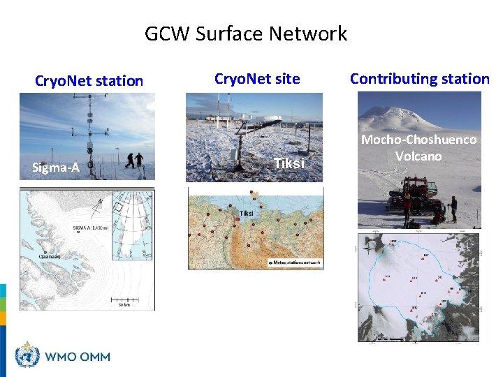GCW Surface Network Cryo. Net station Sigma-A Cryo. Net site Tiksi Contributing station Mocho-Choshuenco
