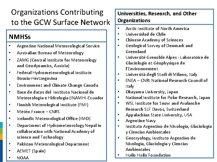 Organizations Contributing to the GCW Surface Network NMHSs • • • • Argentine National