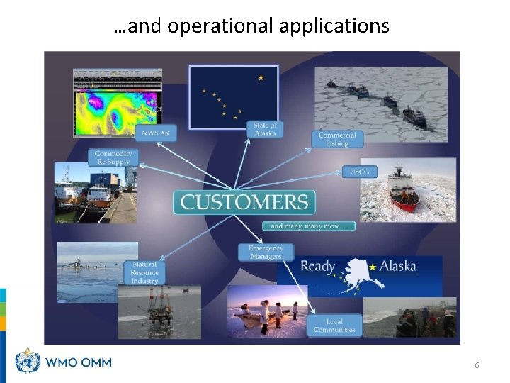 …and operational applications 6