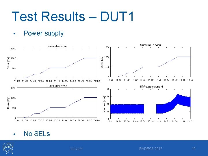 Test Results – DUT 1 • Power supply • No SELs 3/9/2021 RADECS 2017