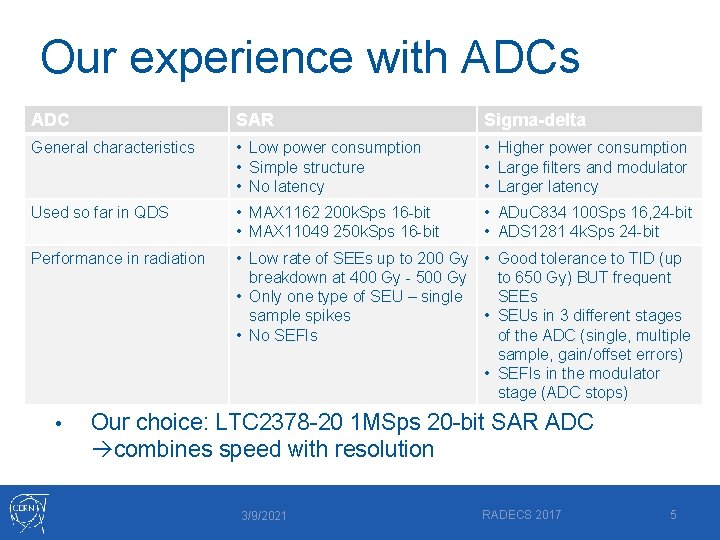 Our experience with ADCs ADC SAR Sigma-delta General characteristics • Low power consumption •