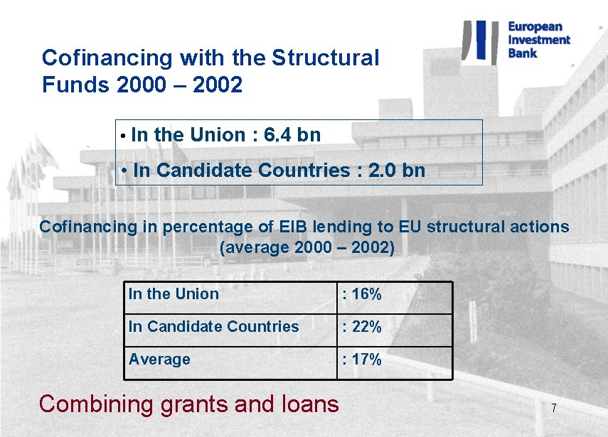 Cofinancing with the Structural Funds 2000 – 2002 • In the Union : 6.