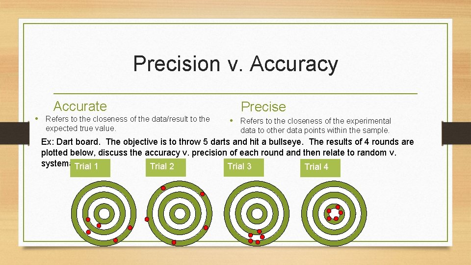 Precision v. Accuracy Accurate • Refers to the closeness of the data/result to the