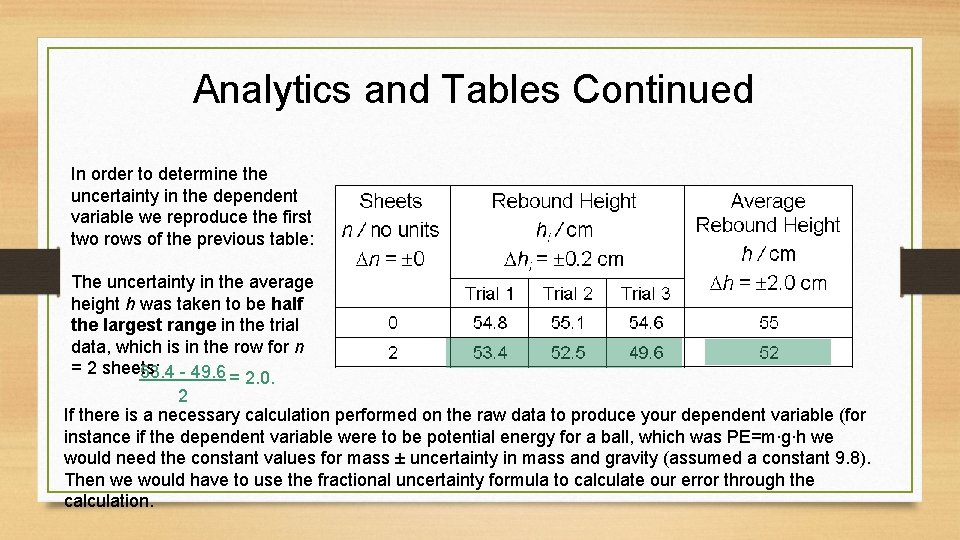 Analytics and Tables Continued In order to determine the uncertainty in the dependent variable