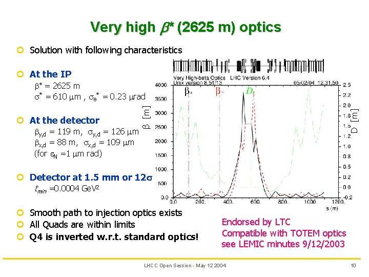 Very high * (2625 m) optics ¢ Solution with following characteristics ¢ At the
