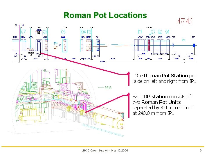 Roman Pot Locations One Roman Pot Station per side on left and right from