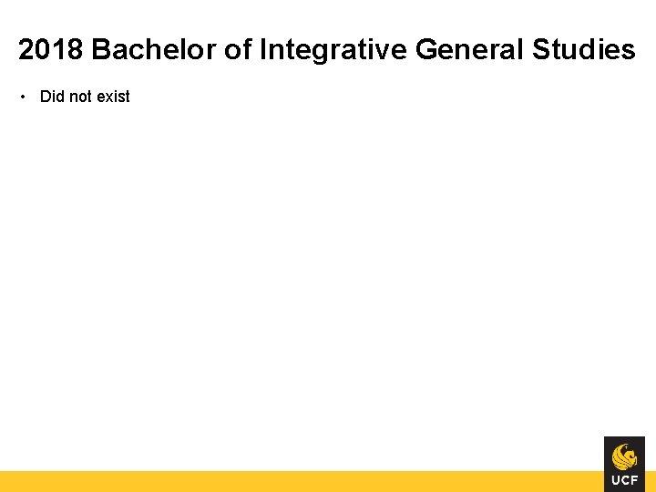 2018 Bachelor of Integrative General Studies • Did not exist